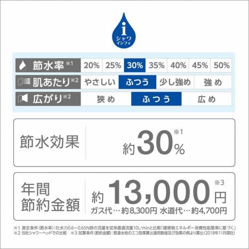 節水率約30%。年間節約金額約13,000円