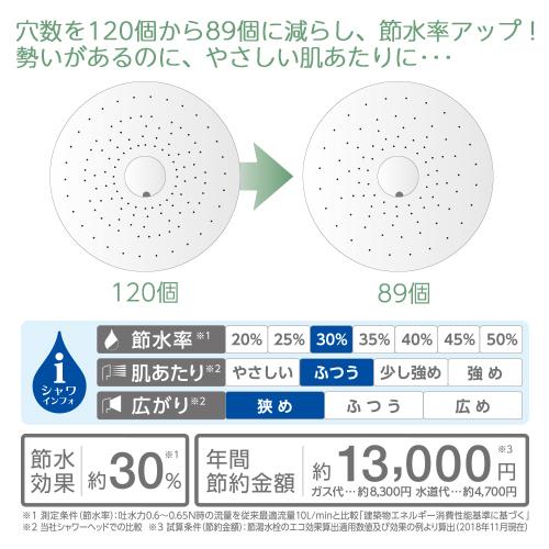節水率30% 年間節水金額約13,000円